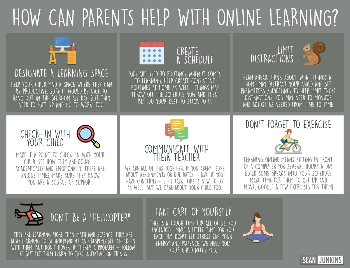 How Can Parents Help with Online Learning? https://t.co/ueKusZjyN7